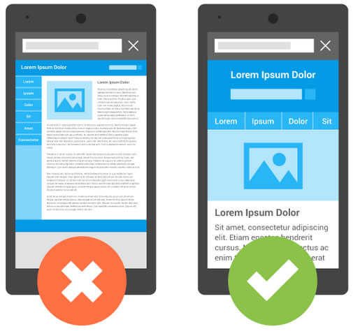 Responsive Design needed for Google Search