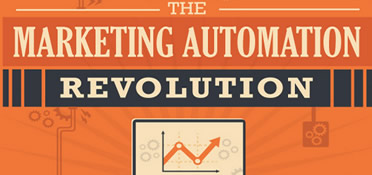 Marketing automation: Room for improvement and key insights